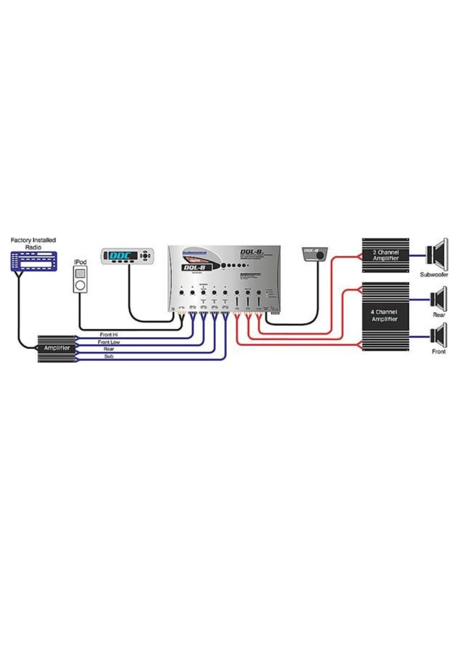 AudioControl DQL-8 Επεξεργαστής Ήχου